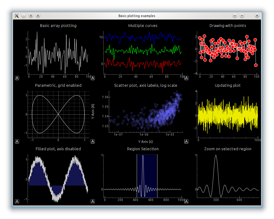 Pyqtgraph scientific graphics and gui library for python ccuart Image collections